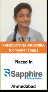 Kandiboyina_Mounika